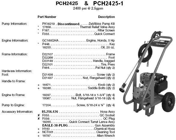 porter cable bandsaw user manual